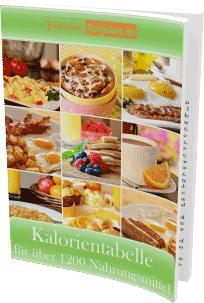 Kalorientabelle zum Download für über 1200 Nahrungsmittel