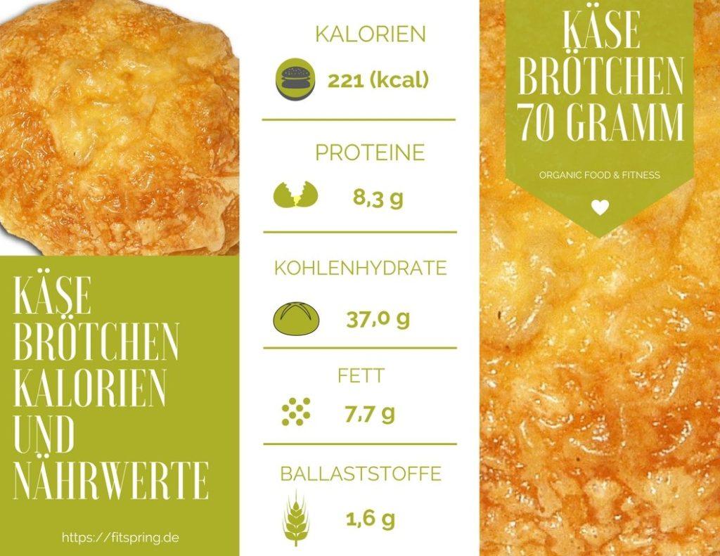 Käsebrötchen überbacken Kalorien, Nährwerte, Kohlenhydrate und Eiweiß