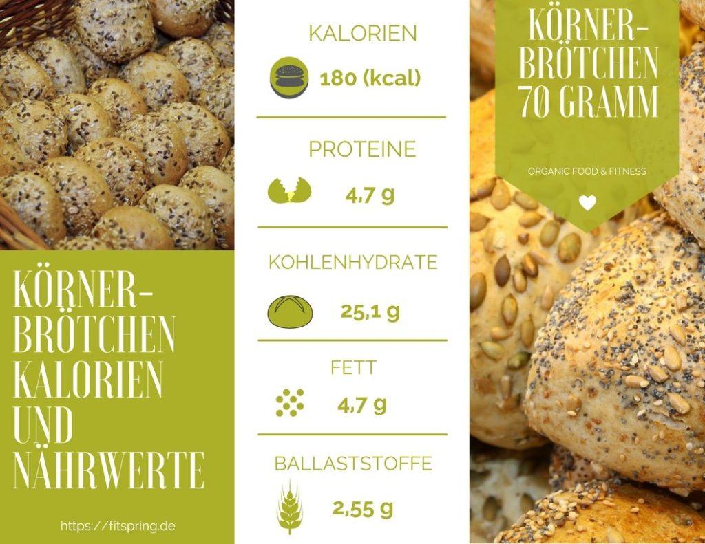 Körnerbrötchen Kalorien, Nährwerte, Kohlenhydrate, Eiweiß und Fett