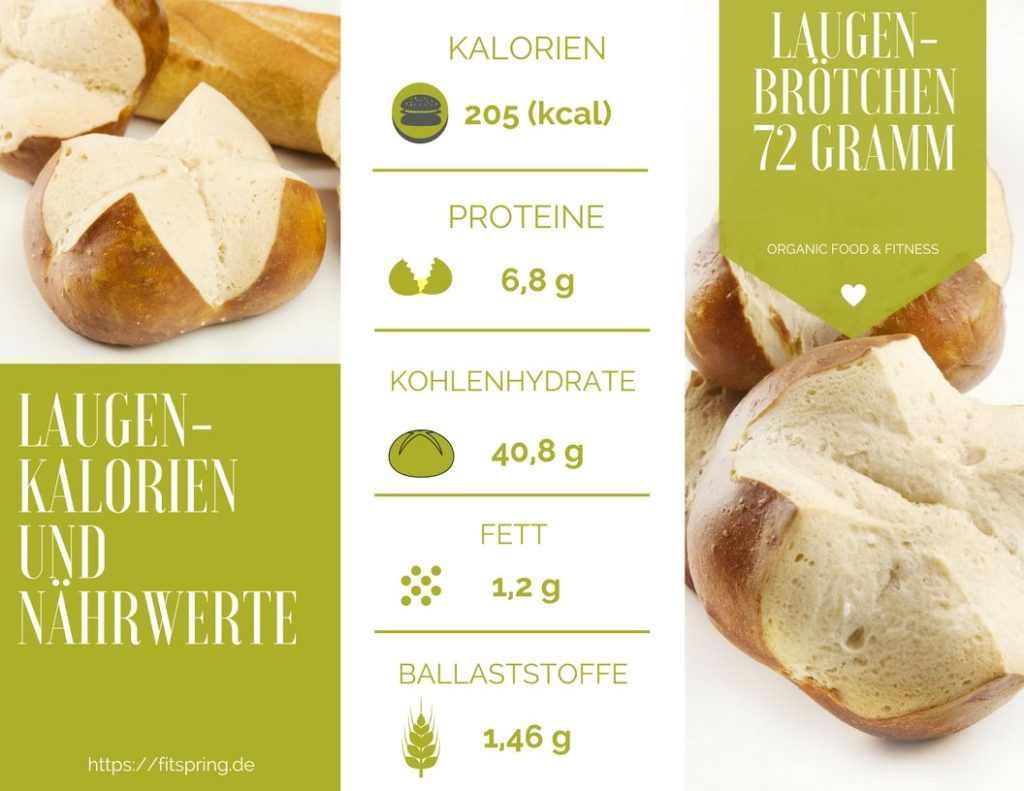 Laugenbrötchen Kalorien, Nährwerte, Kohlenhydrate, Eiweiß und Fett
