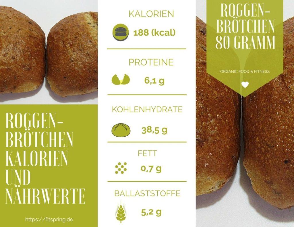 Roggenbrötchen Kalorien, Nährwerte, Kohlenhydrate, Eiweiß und Fett