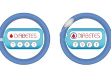Photo of Diabetes Typ 1 – Entstehung, Erkennung, Behandlung