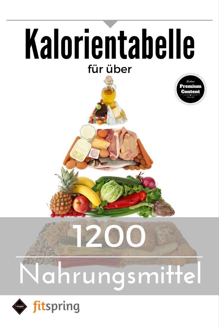 Kalorientabelle für 1200 Nahrungsmittel und Lebensmittel