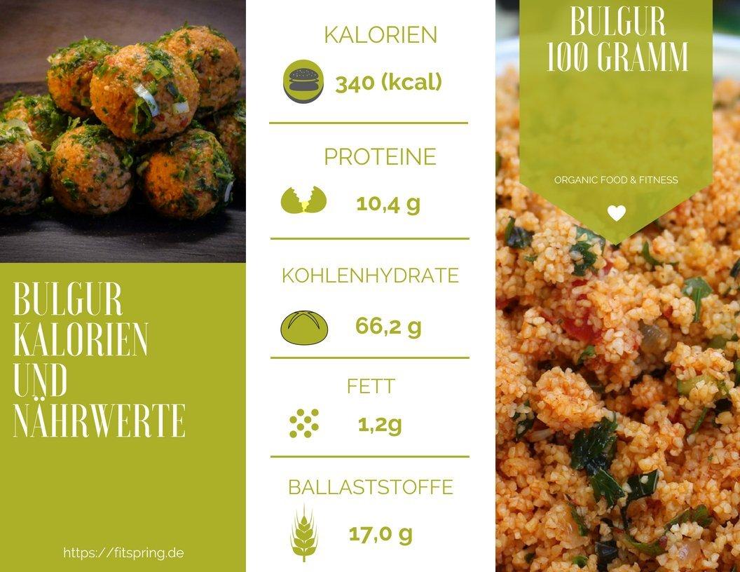 Bulgur Kalorien und Nährwerte des Hartweizens
