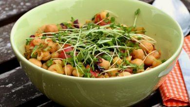 Kichererbsen Kalorien, Nährwerte und Ernährungsfakten