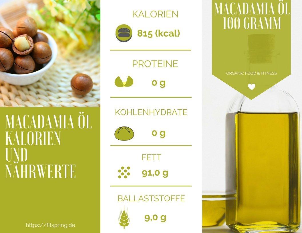 Macadmai Öl - Kalorien und Nährwerte