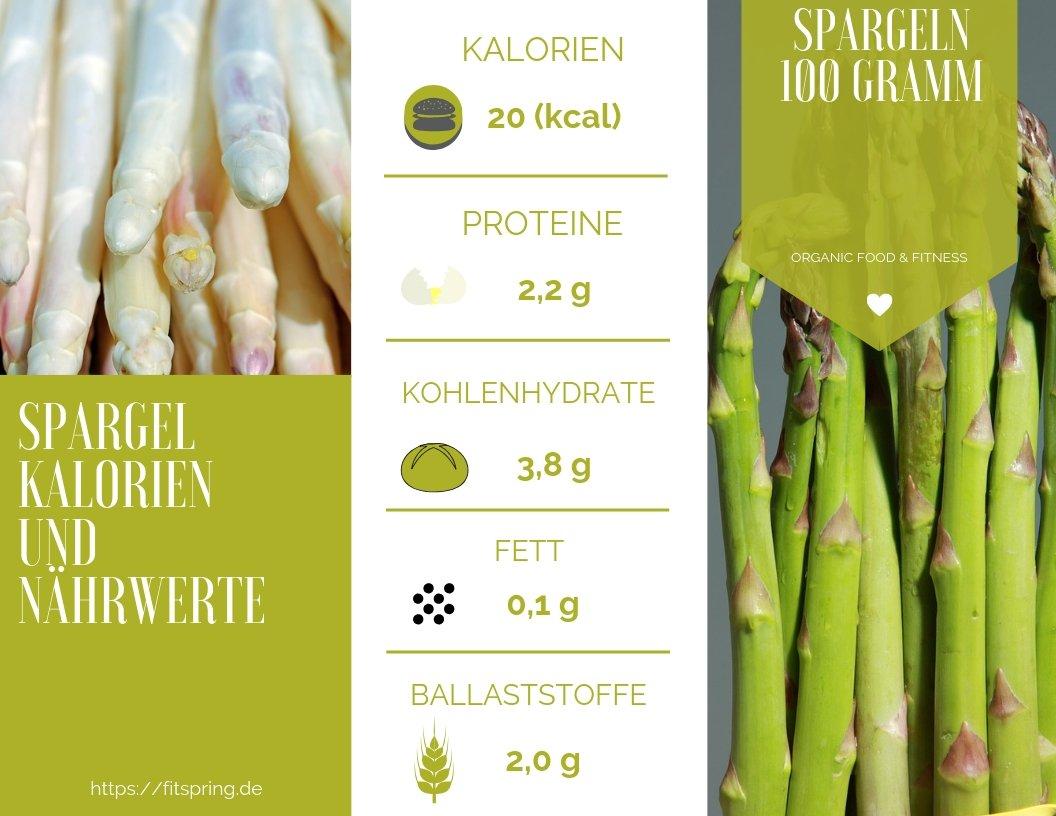 Spargel, Kalorien und Nährwerte