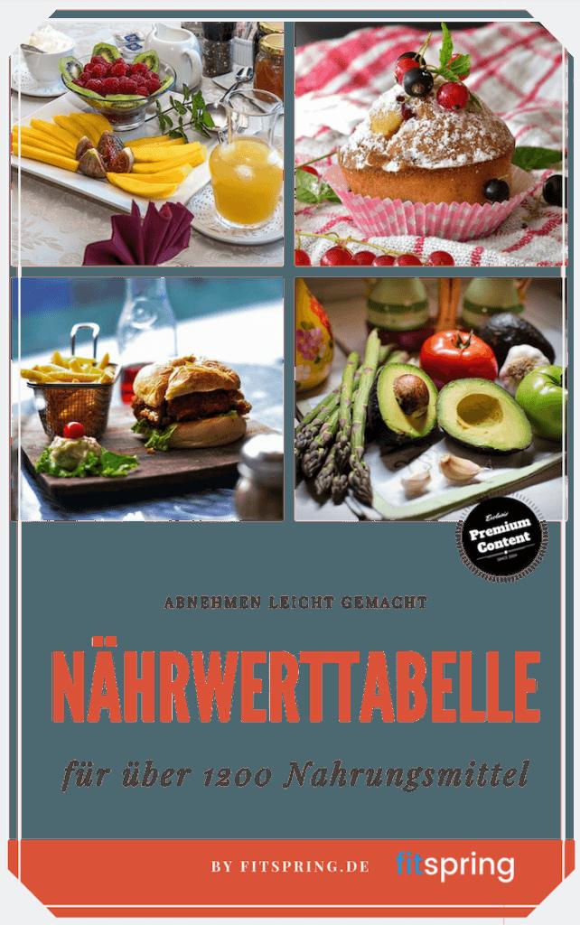 Nährwerttabelle und Kalorientabelle für 1200 Nahrungsmittel