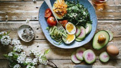 Ketogene Ernährung leicht gemacht, der Ultimative Leitfaden